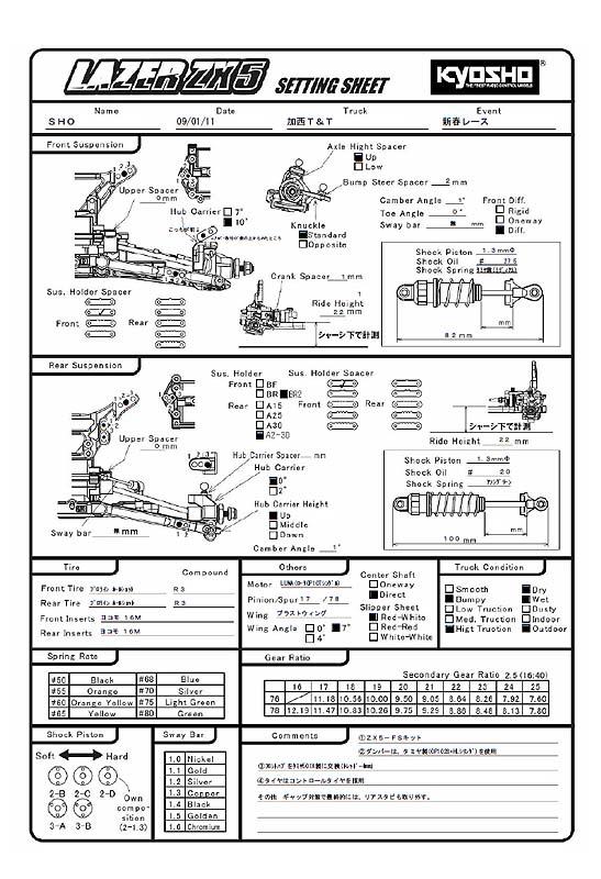 加西新春レースセット ZX5-FS
