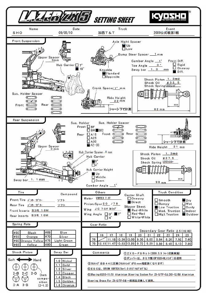 20090510加西公式戦1<br />  戦ZX5-FSセット